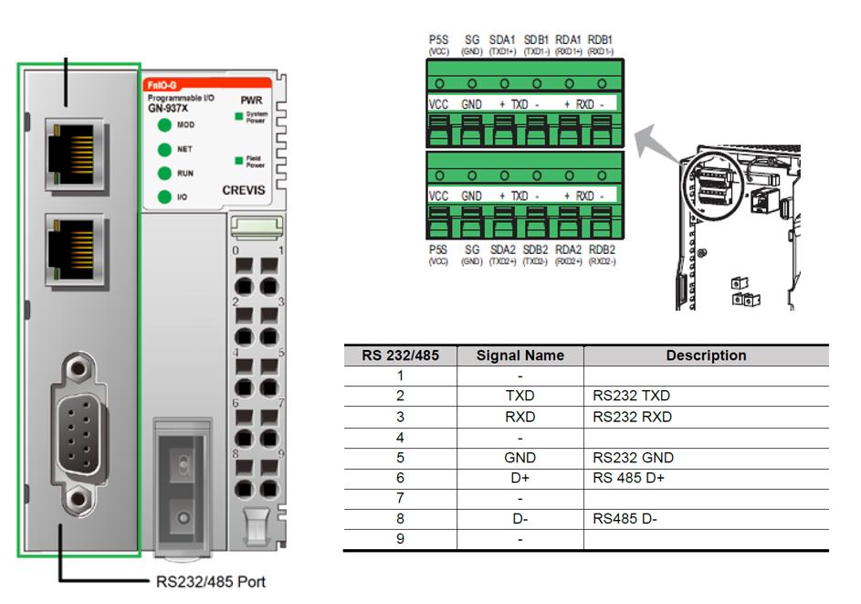 Quick Tip  Modbus Rtu Communication Setup Gn